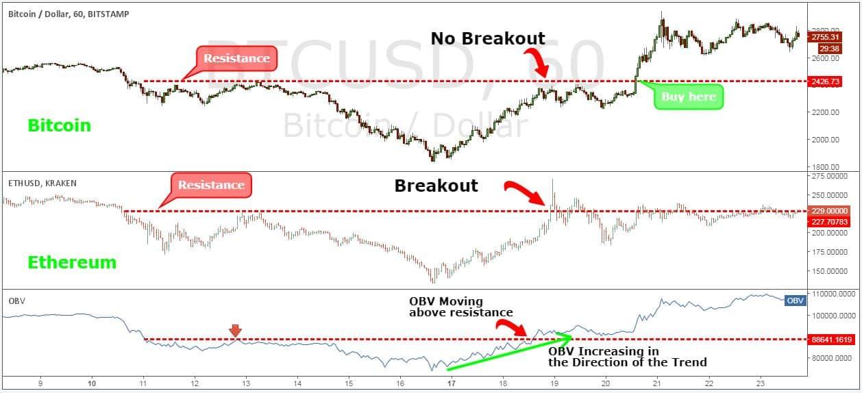 intraday bitcoin trading)