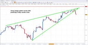 reversal trading