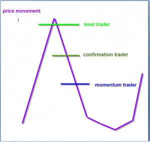 Forex confirmation
