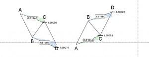 11- 10- 2013 ab=cd