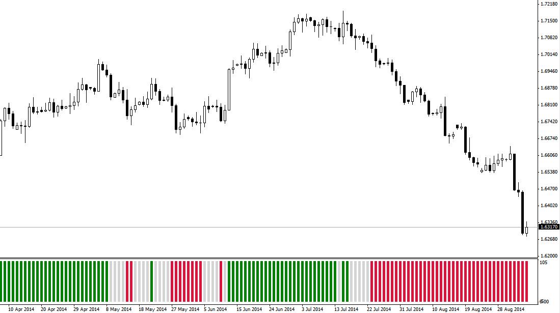 trend_indicator