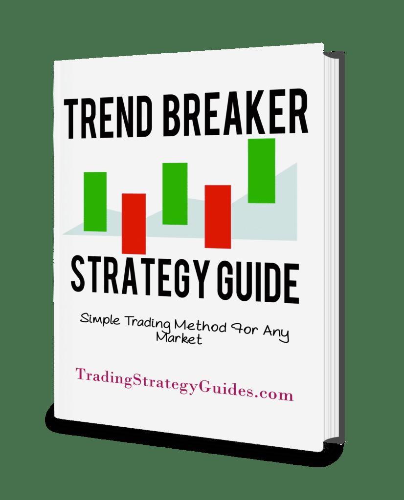 trendline trading system