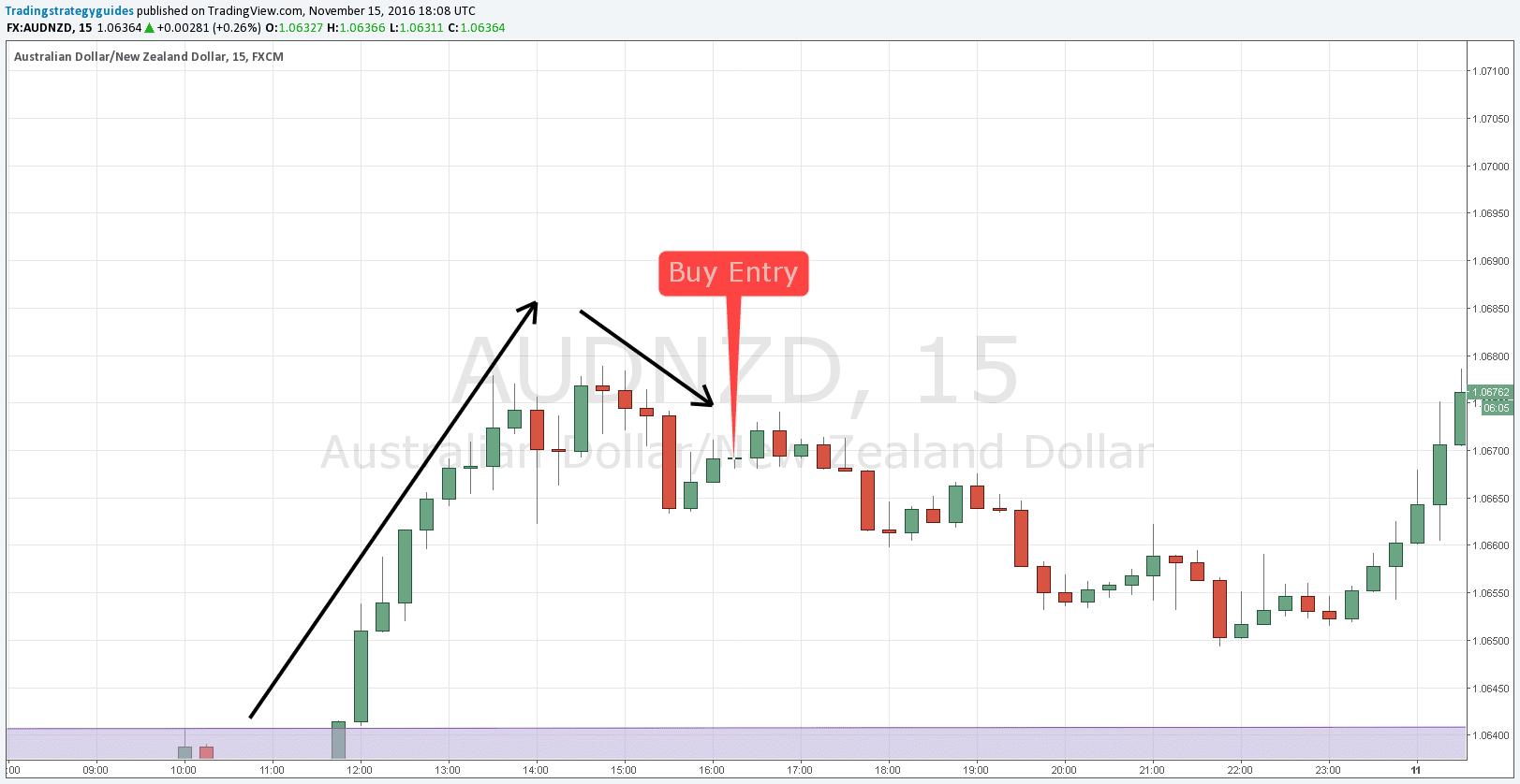 channeling stocks screener