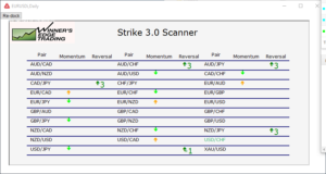 Strike 3.0 Scanner Signal
