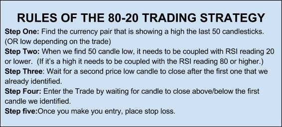 PDF trading rules