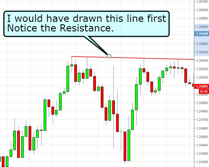 stock breakout signals