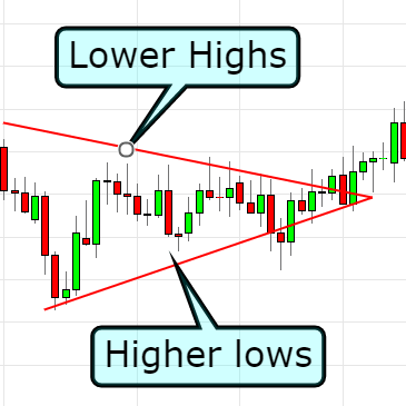 trading breakouts forex