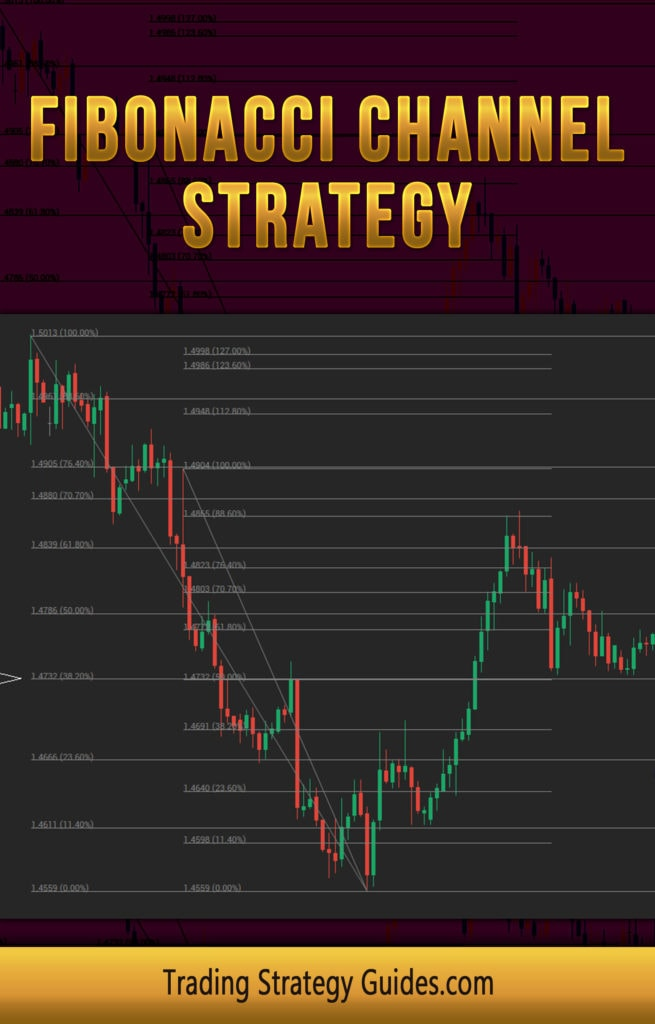 Best Fibonacci Retracement Channel Trading Strategy?- You
