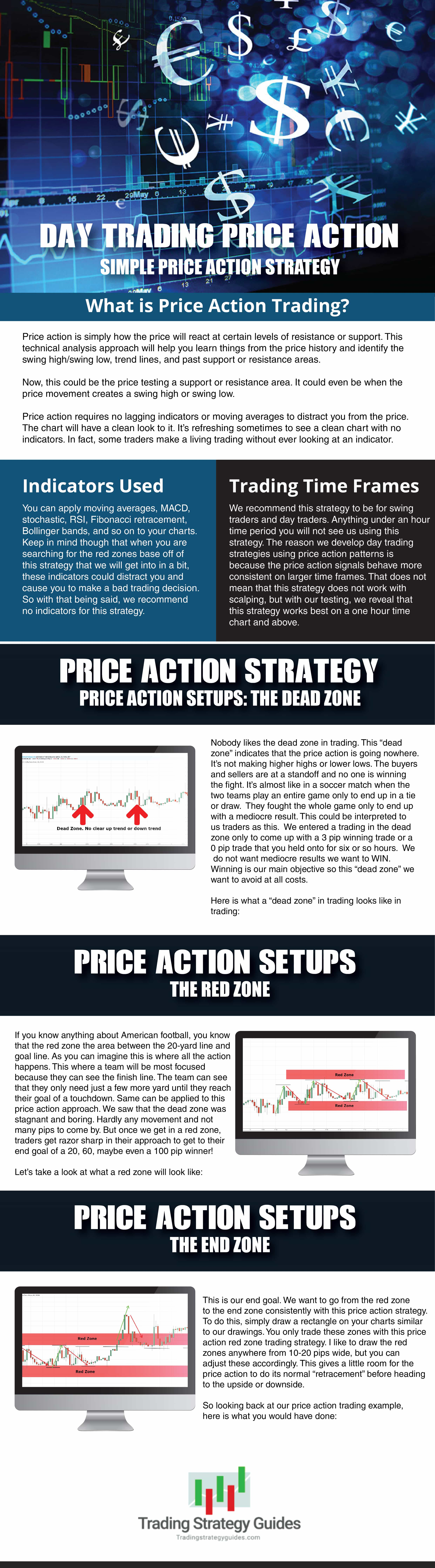 day trading price strategy