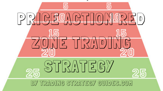 Day Trading Price Action- Simple Price Action Strategy