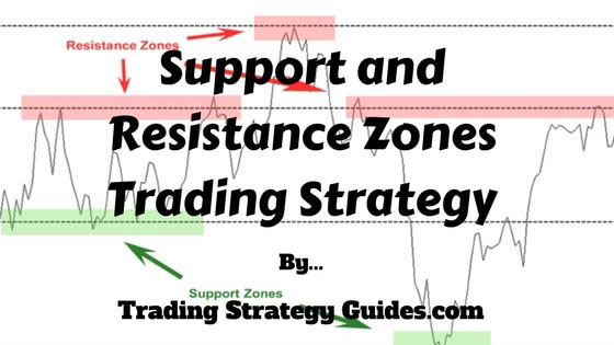 Support and Resistance Zones - A Simple Strategy to Trade