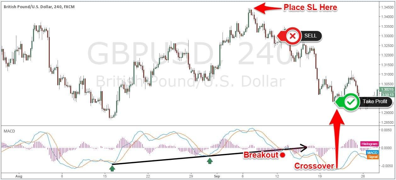 trend indicator mt4