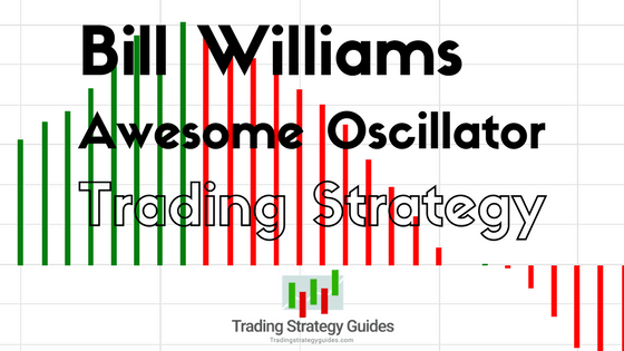 Bill Williams Awesome Oscillator Strategy