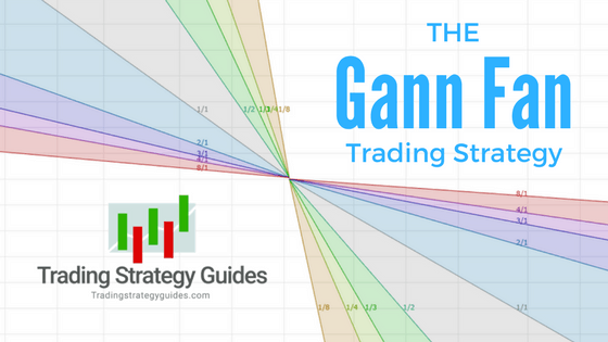 The Best Gann Fan Trading Strategy - A Winning Strategy