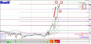 EUR/GBP M15 123 Reversal