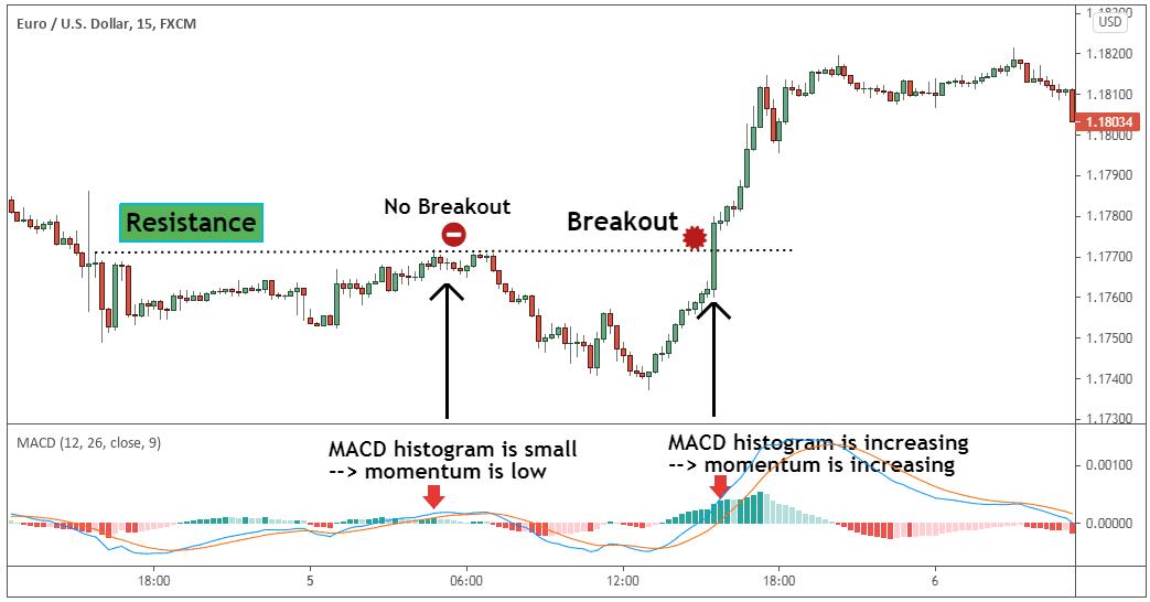 forex breakout strategy pdf