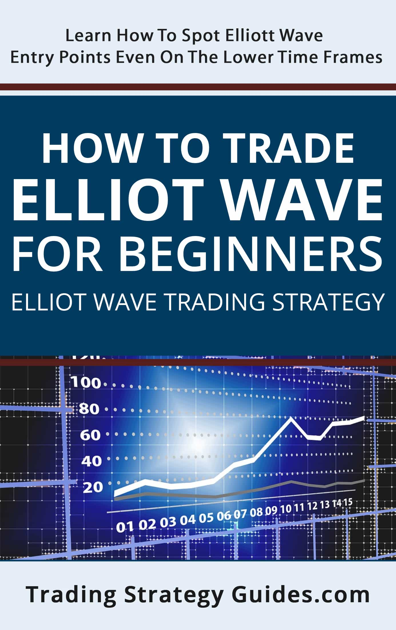Wave trading strategies