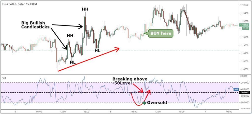 better momentum indicator mt4