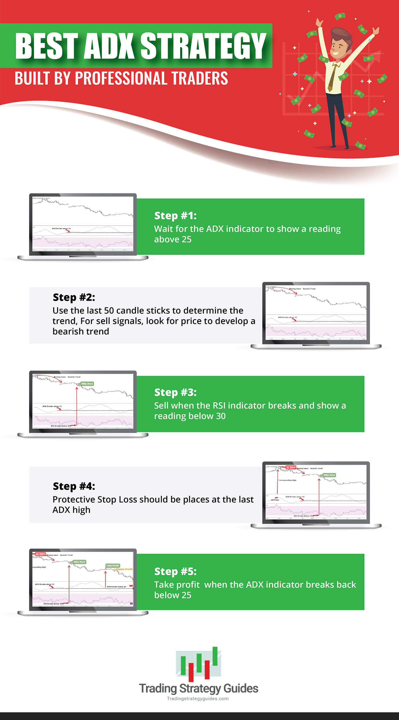 adx trading infographic