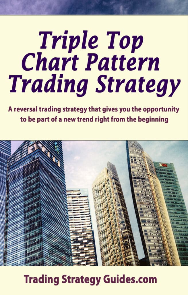 triple top chart pattern