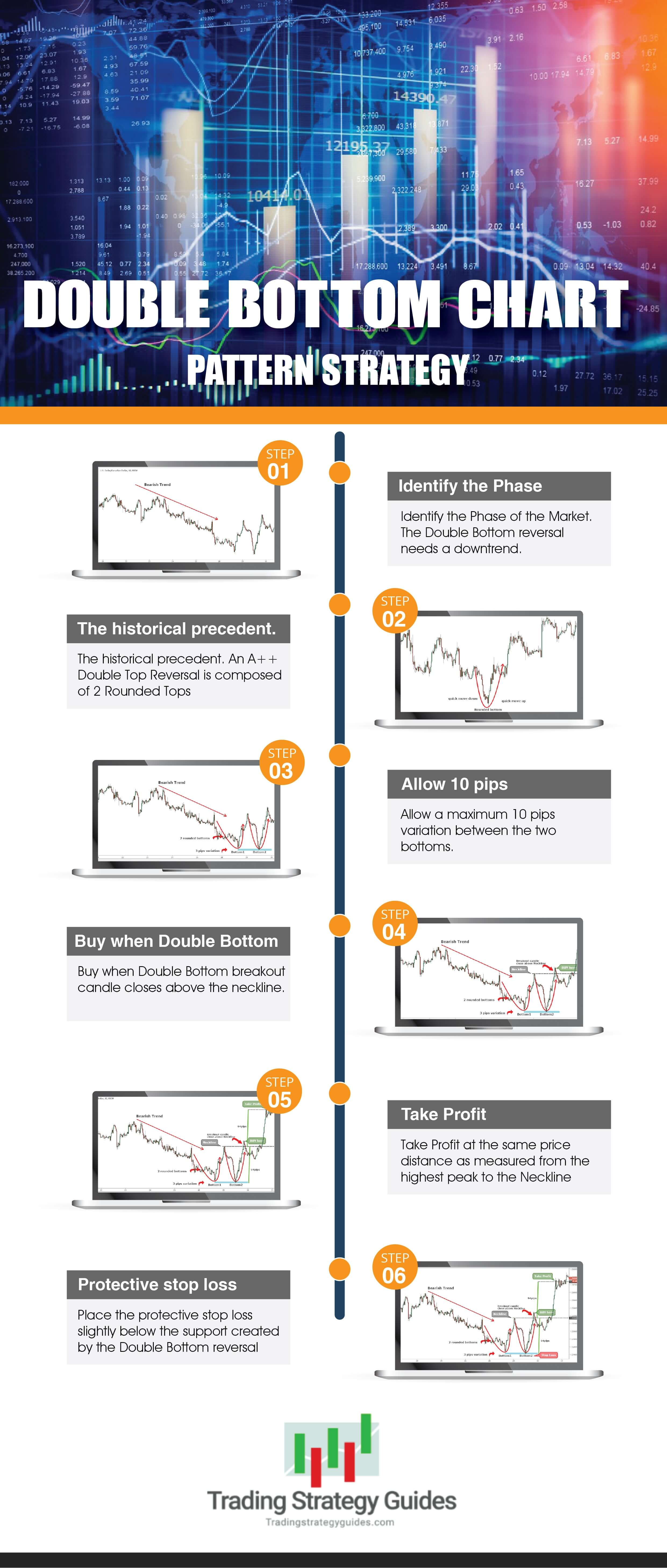trend line trading infographic