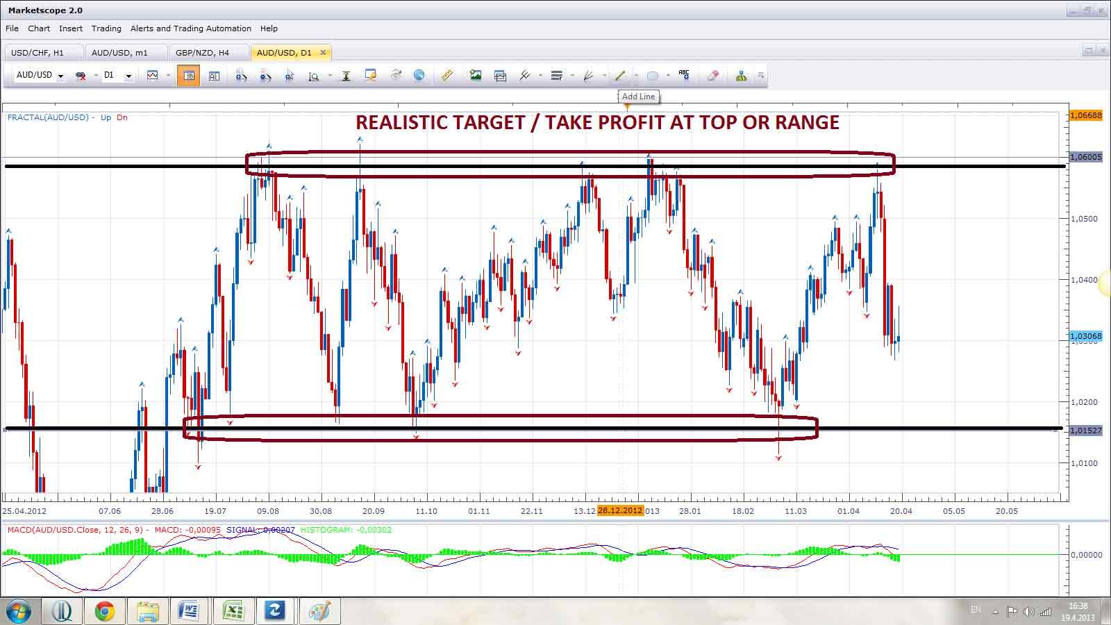 targets take profit