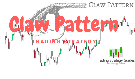 Claw Pattern Trading Strategy