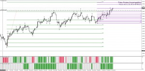 forex confluence