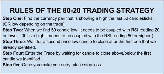 RSI Trading Strategy - Simple to Learn Trading Strategy