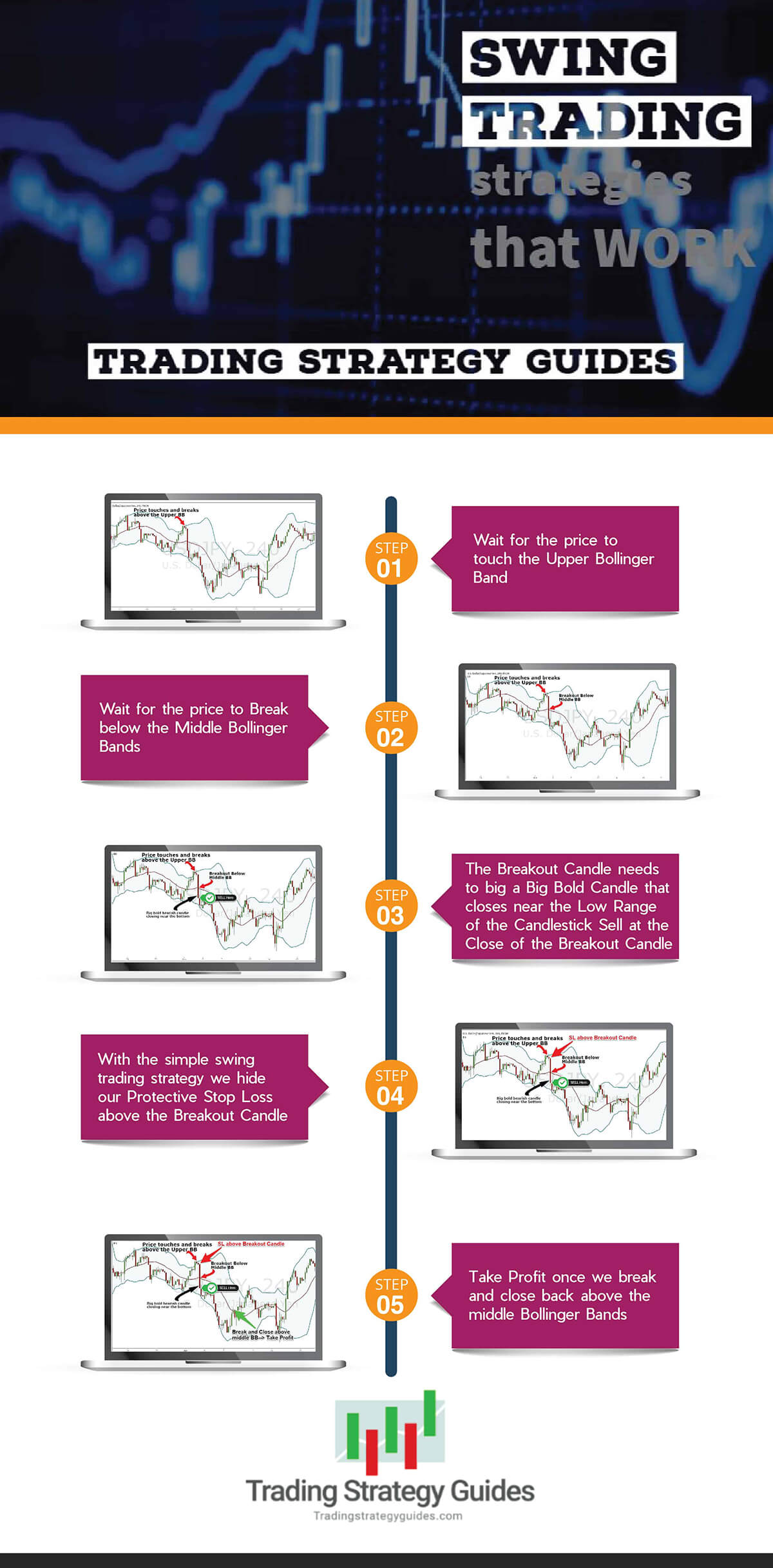 how to swing trade infographic