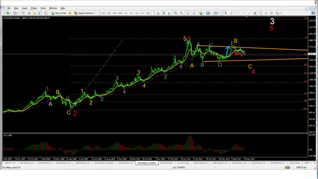 xau trading