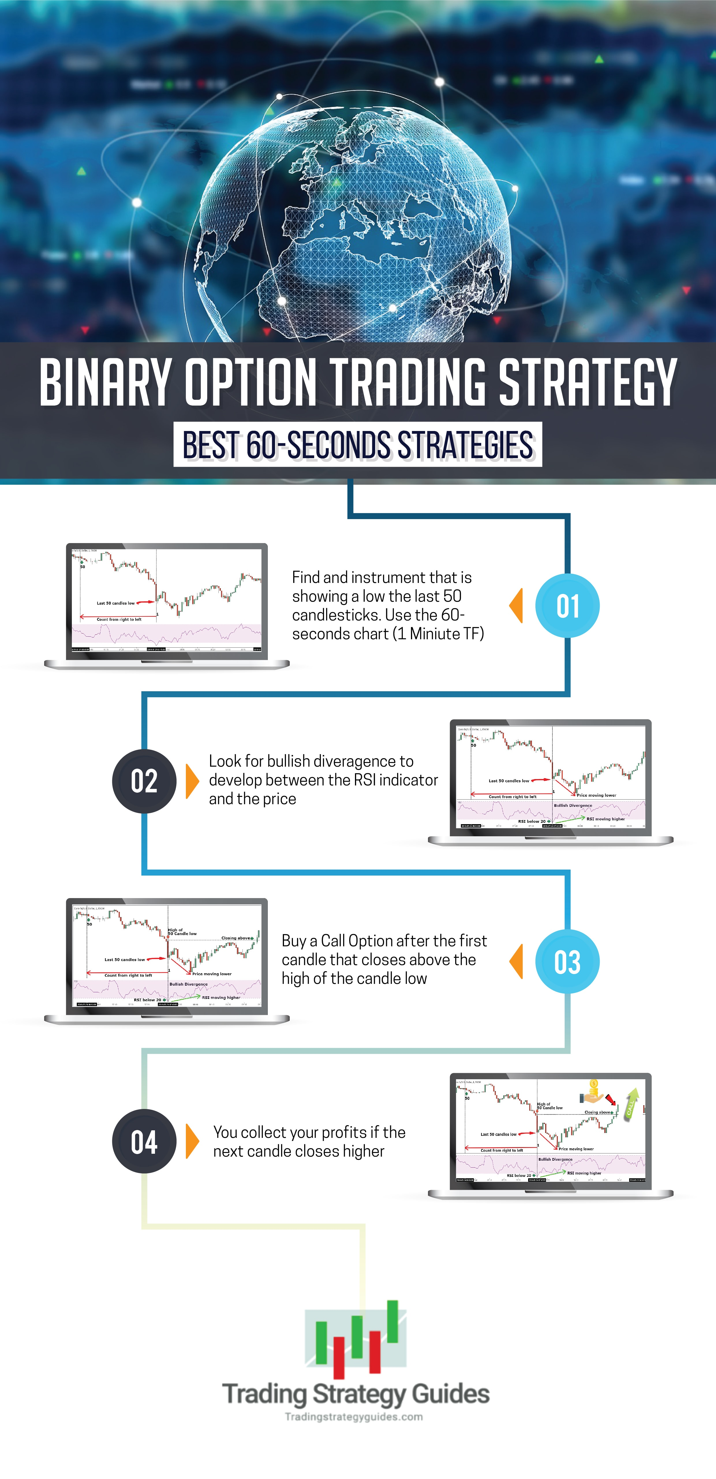 Best strategies for binary options