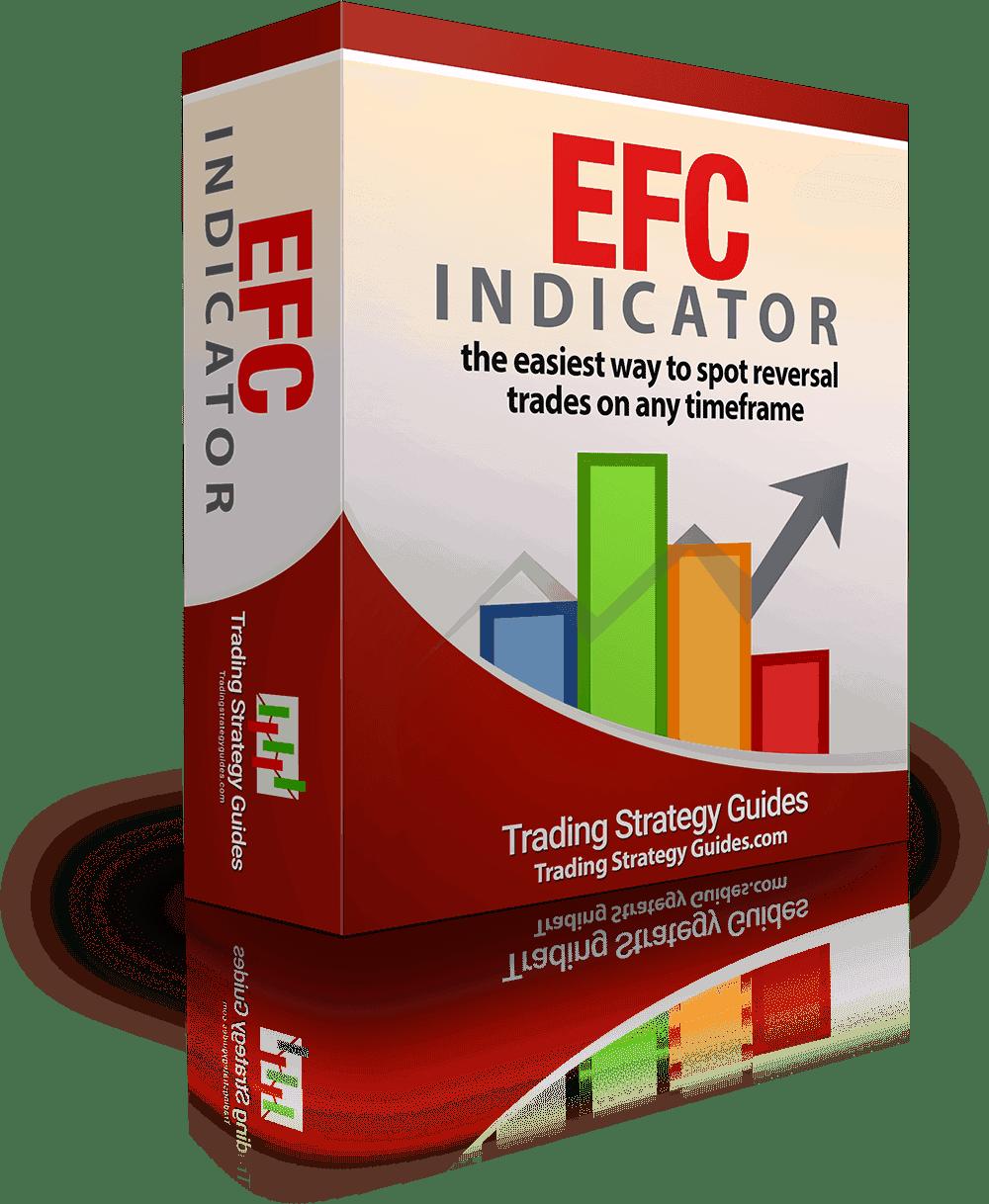 efc indicator trading strategy