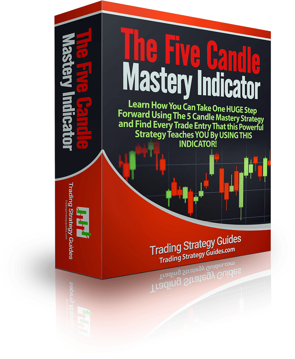 candle mastery trading strategy