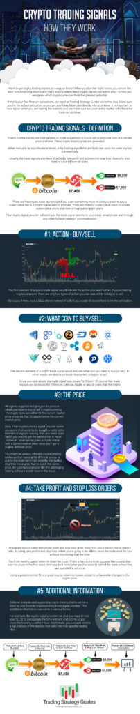 how crypto trading signals work