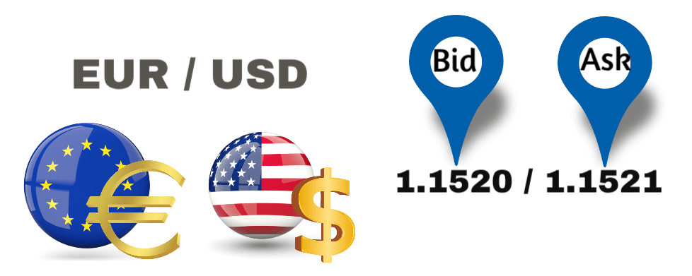 Foreign exchange trading eur to usd