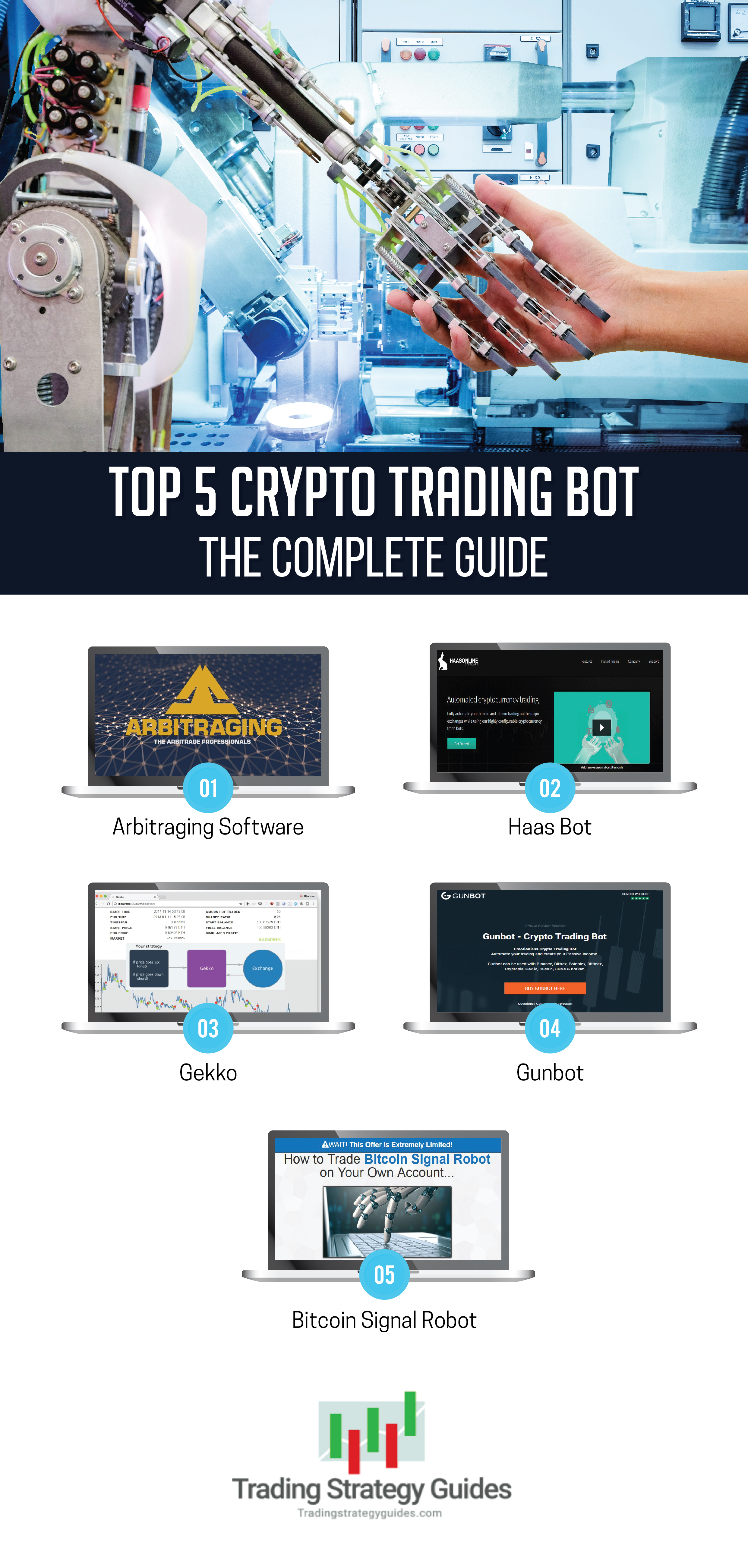 What is a trading bot crypto