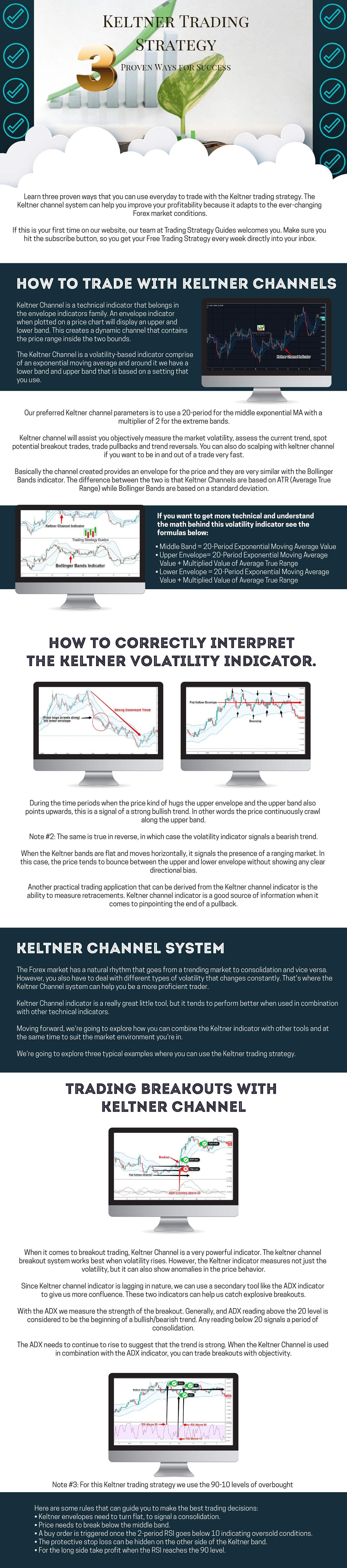 keltner trading infographic