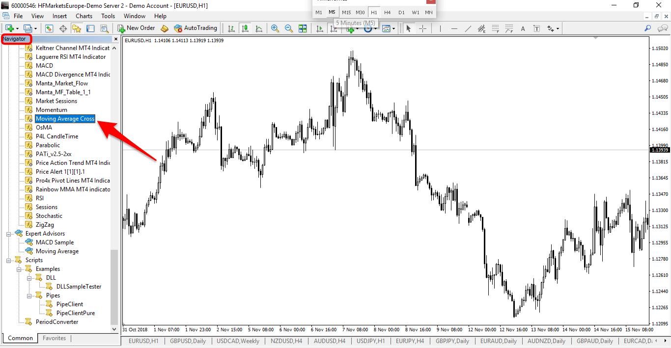 Free Trading Indicator
