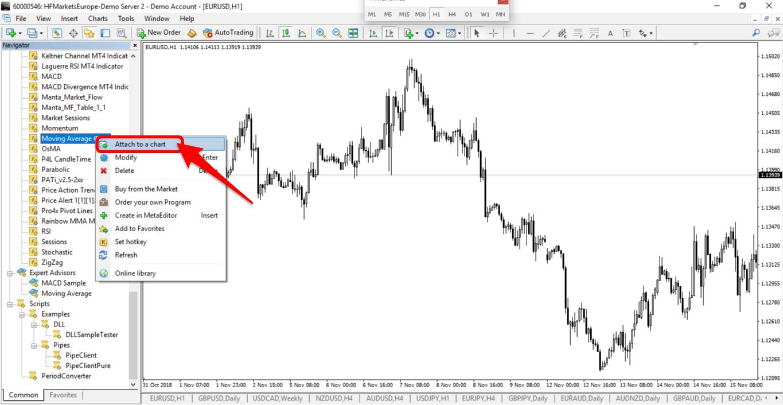 Free Mt4 indicator
