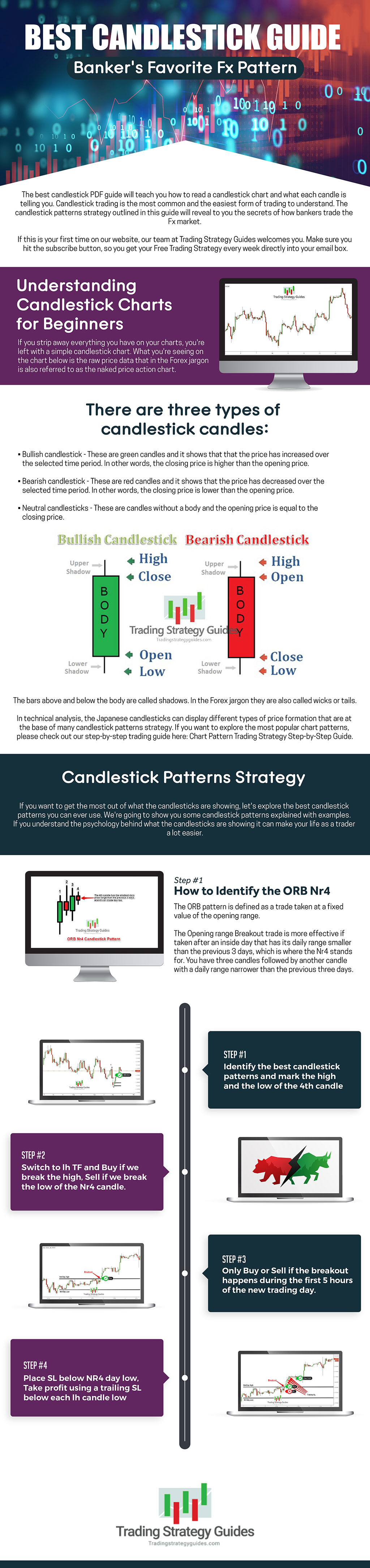 candlestick pdf download
