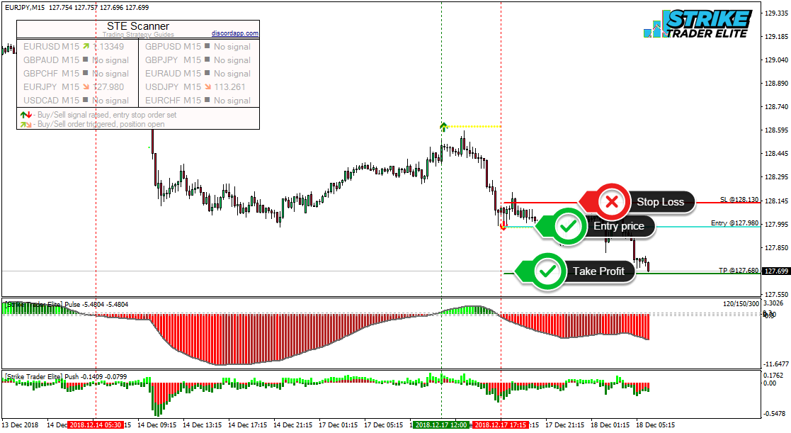 strike 3.0 trading system free download
