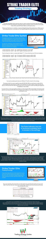 strike trader trading