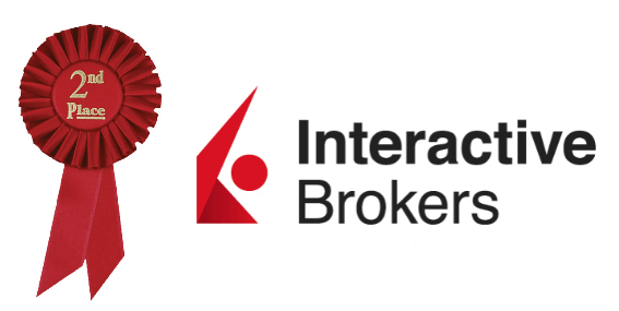 top trading brokers