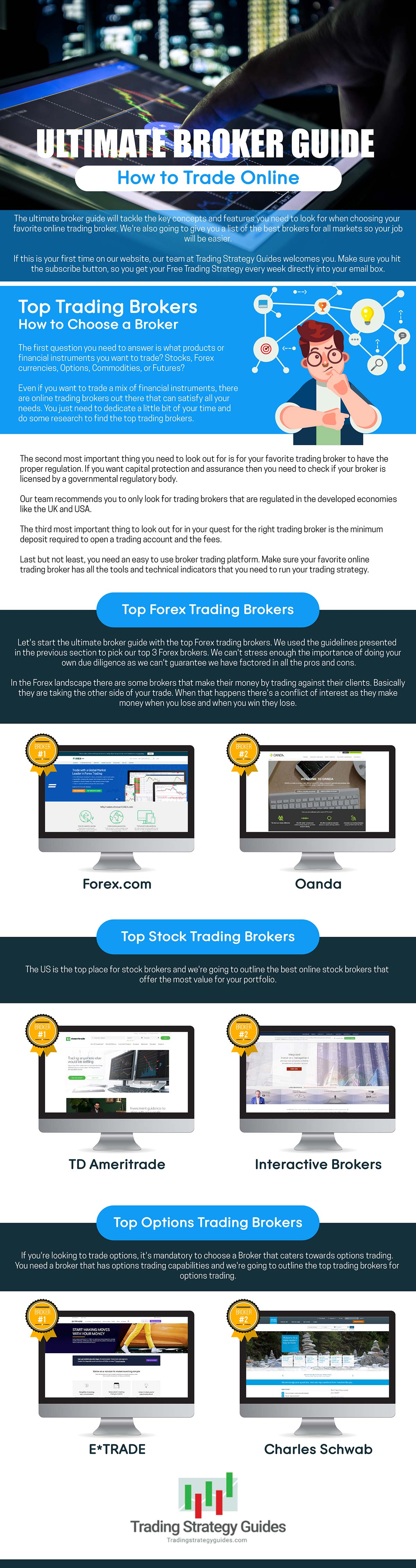 broker guide how to trade online