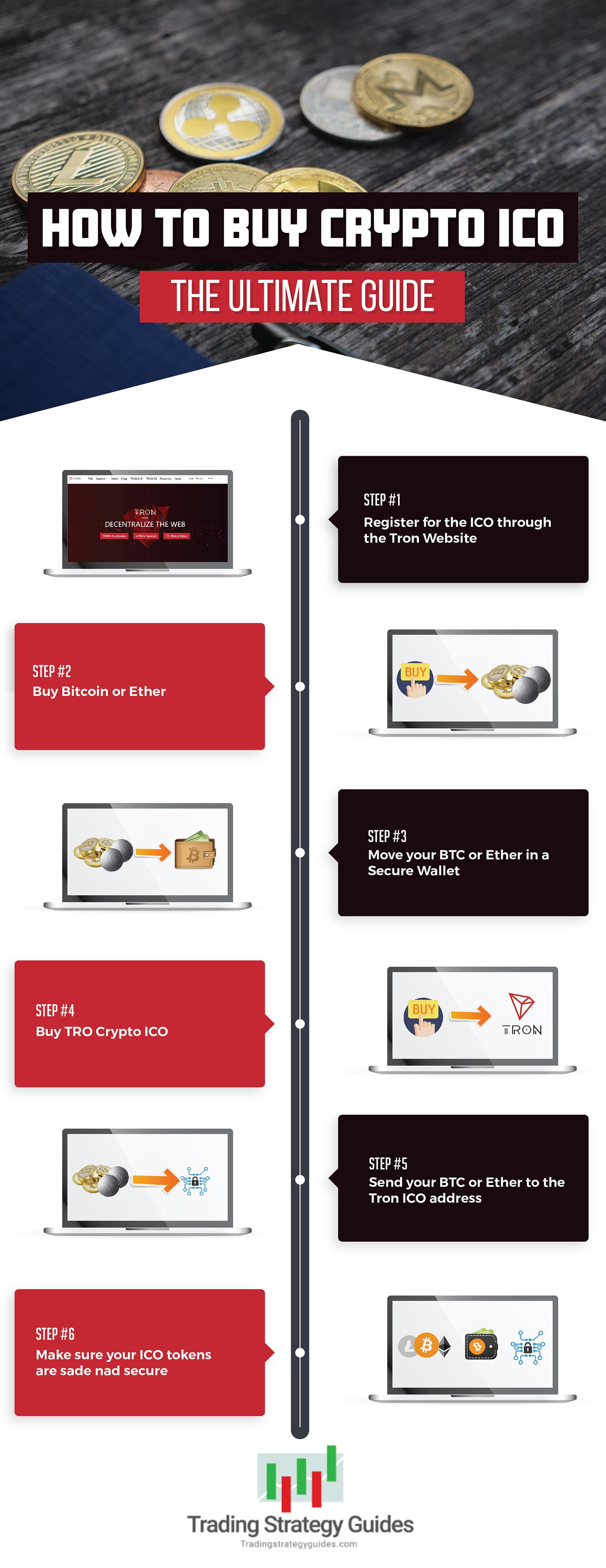 crypto ico guide