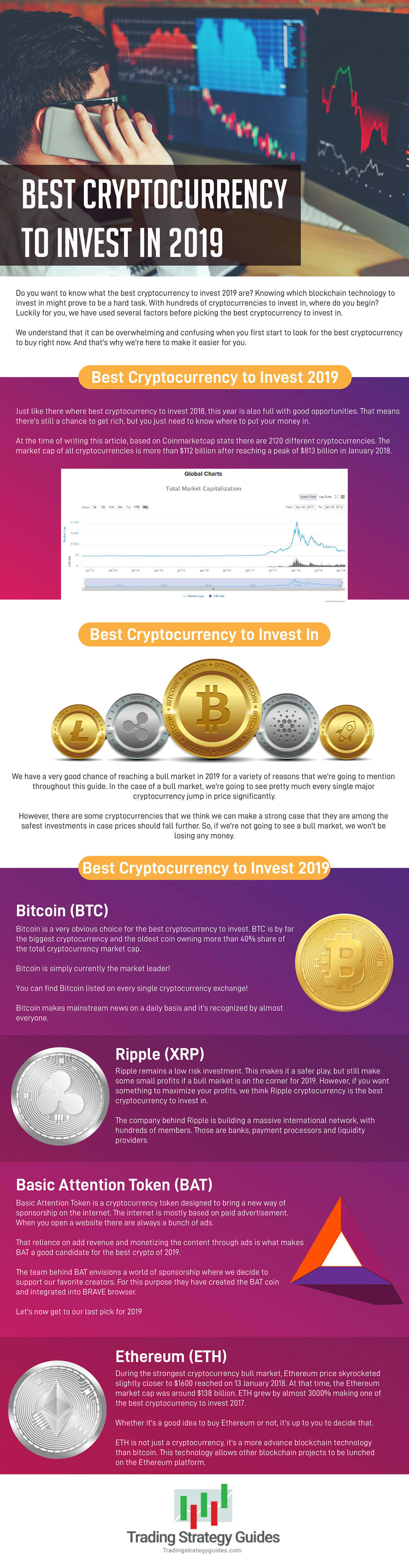 best cryptocurrency infographic