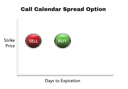 call calendar spread strategy