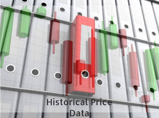 forex trading simulator historical price data