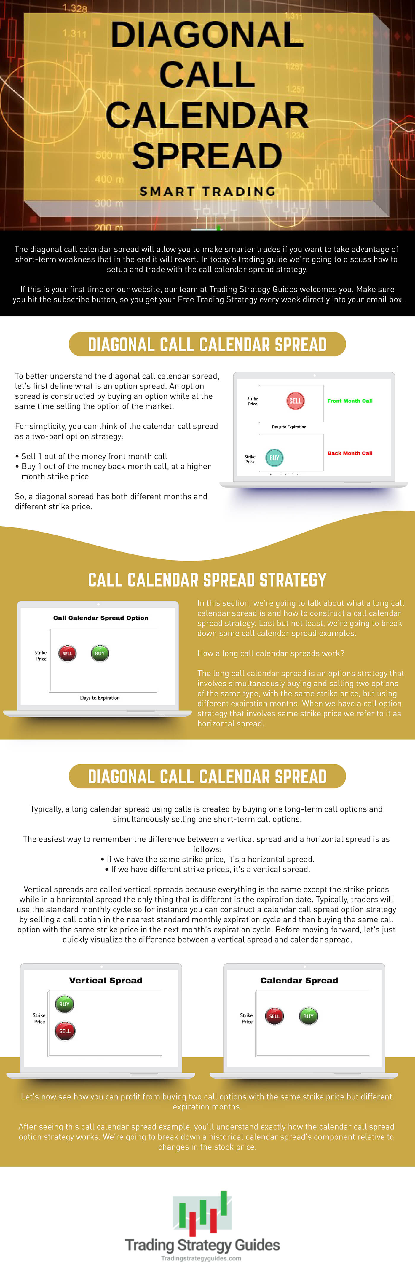 diagonal call options pdf infographic